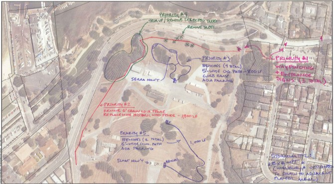 CITY COUNCIL APPROVES HIGH PRIORITY FOR PRESIDIO PARK